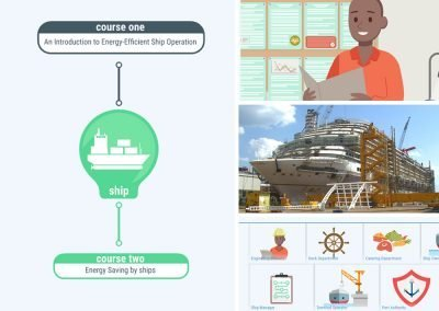 Ocean Technologies Group Assists IMO's Low Carbon GIA in Developing Free Energy Efficient Ship Operation Course